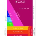 Sport for Life Rectangle EN_2015